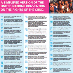 Unicef Simplified Convention on Child Rights